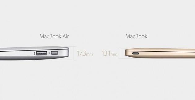 macbook-yeni-retina